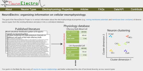 NeuroElectro, an open access database of electrophysiological properties of different types of neurons.