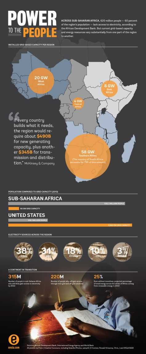 infographic_africa_electricity4