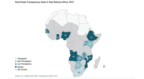Real estate transparency in Sub-Saharan Africa